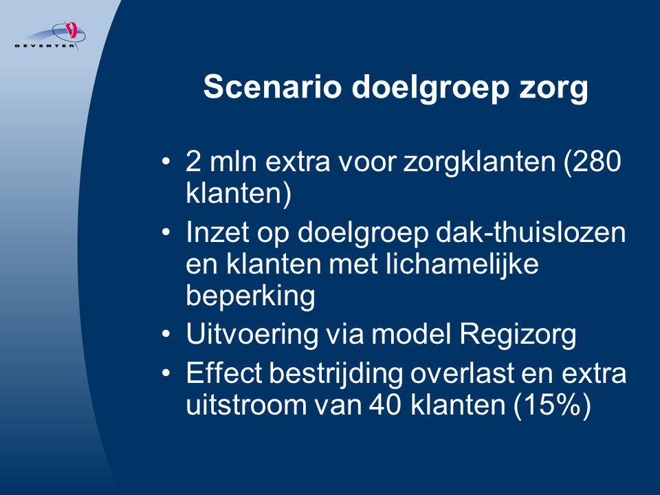 Scenario doelgroep zorg 2 mln extra voor zorgklanten (280 klanten) Inzet op doelgroep dak-thuislozen en klanten met lichamelijke beperking Uitvoering via model Regizorg Effect bestrijding overlast en extra uitstroom van 40 klanten (15%)