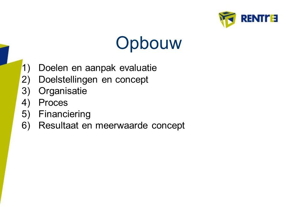 Opbouw 1)Doelen en aanpak evaluatie 2)Doelstellingen en concept 3)Organisatie 4)Proces 5)Financiering 6)Resultaat en meerwaarde concept