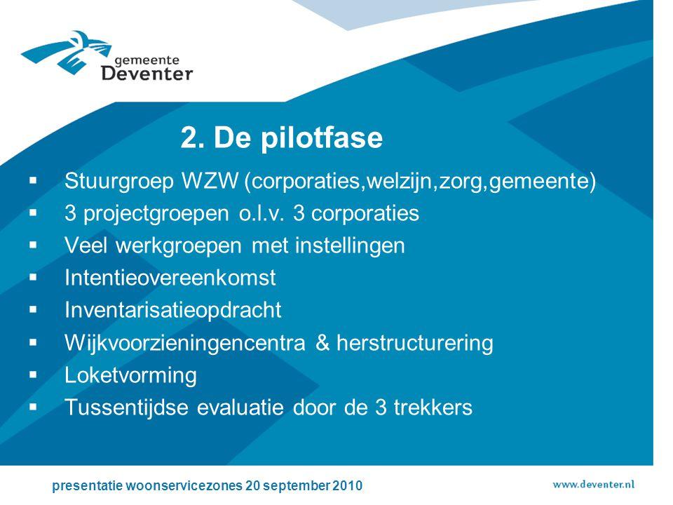 2. De pilotfase  Stuurgroep WZW (corporaties,welzijn,zorg,gemeente)  3 projectgroepen o.l.v.