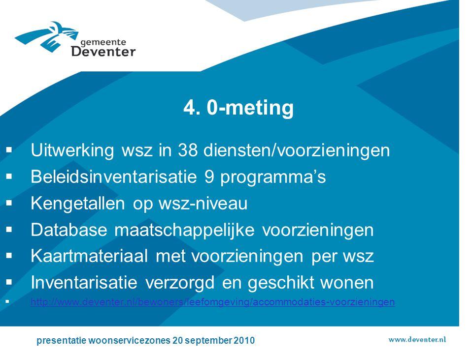 4. 0-meting  Uitwerking wsz in 38 diensten/voorzieningen  Beleidsinventarisatie 9 programma's  Kengetallen op wsz-niveau  Database maatschappelijk