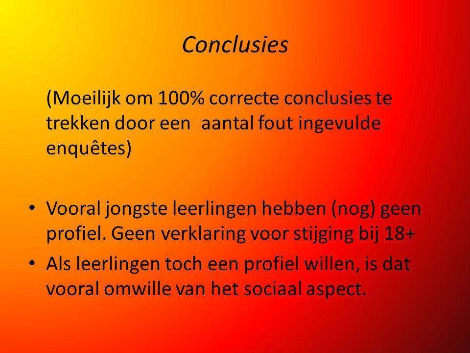 Conclusies (Moeilijk om 100% correcte conclusies te trekken door een aantal fout ingevulde enquêtes) Vooral jongste leerlingen hebben (nog) geen profi