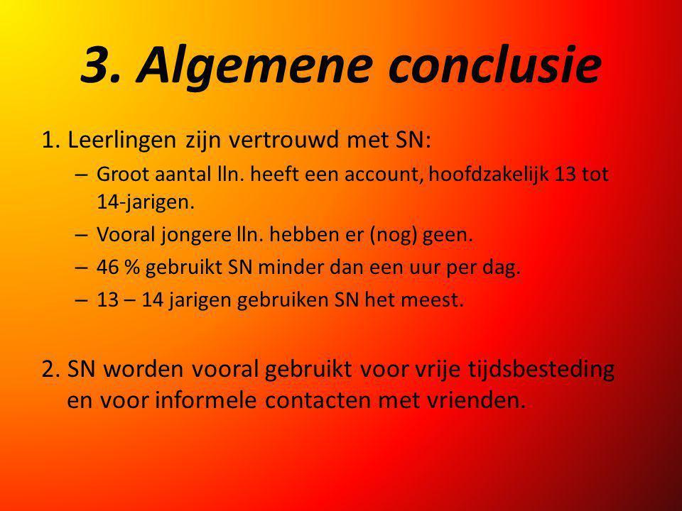 3. Algemene conclusie 1. Leerlingen zijn vertrouwd met SN: – Groot aantal lln. heeft een account, hoofdzakelijk 13 tot 14-jarigen. – Vooral jongere ll