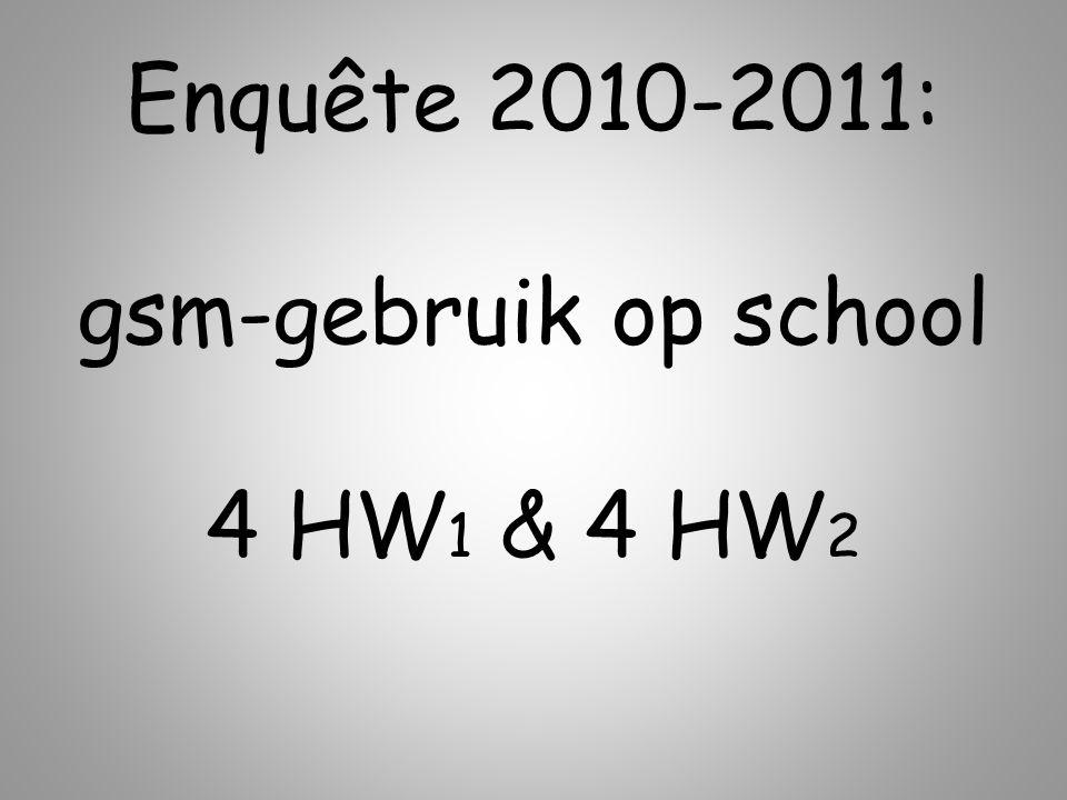 Enquête 2010-2011: gsm-gebruik op school 4 HW 1 & 4 HW 2