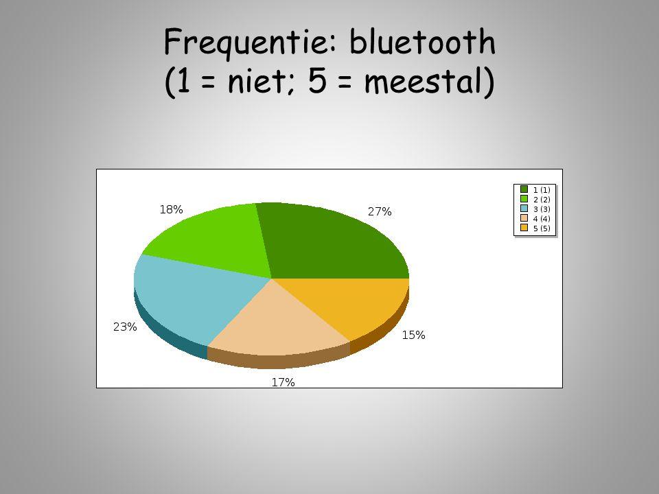 Frequentie: bluetooth (1 = niet; 5 = meestal)