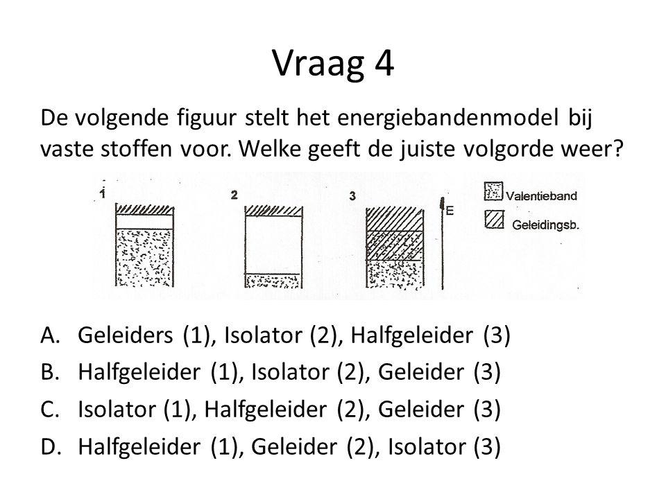 Vraag 4 De volgende figuur stelt het energiebandenmodel bij vaste stoffen voor. Welke geeft de juiste volgorde weer? A.Geleiders (1), Isolator (2), Ha