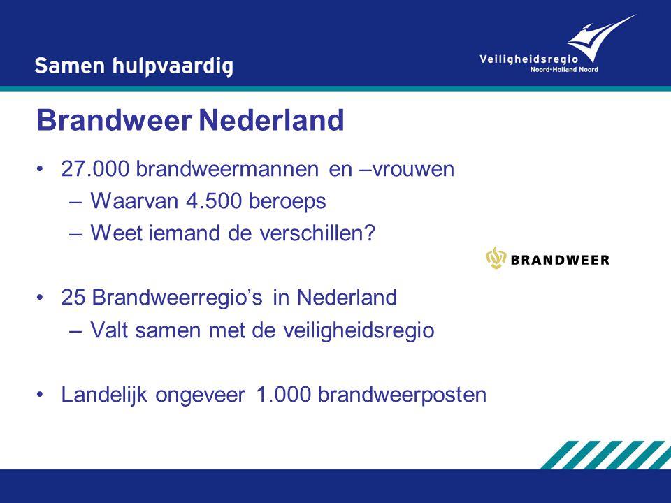 Brandweer Nederland 27.000 brandweermannen en –vrouwen –Waarvan 4.500 beroeps –Weet iemand de verschillen? 25 Brandweerregio's in Nederland –Valt same