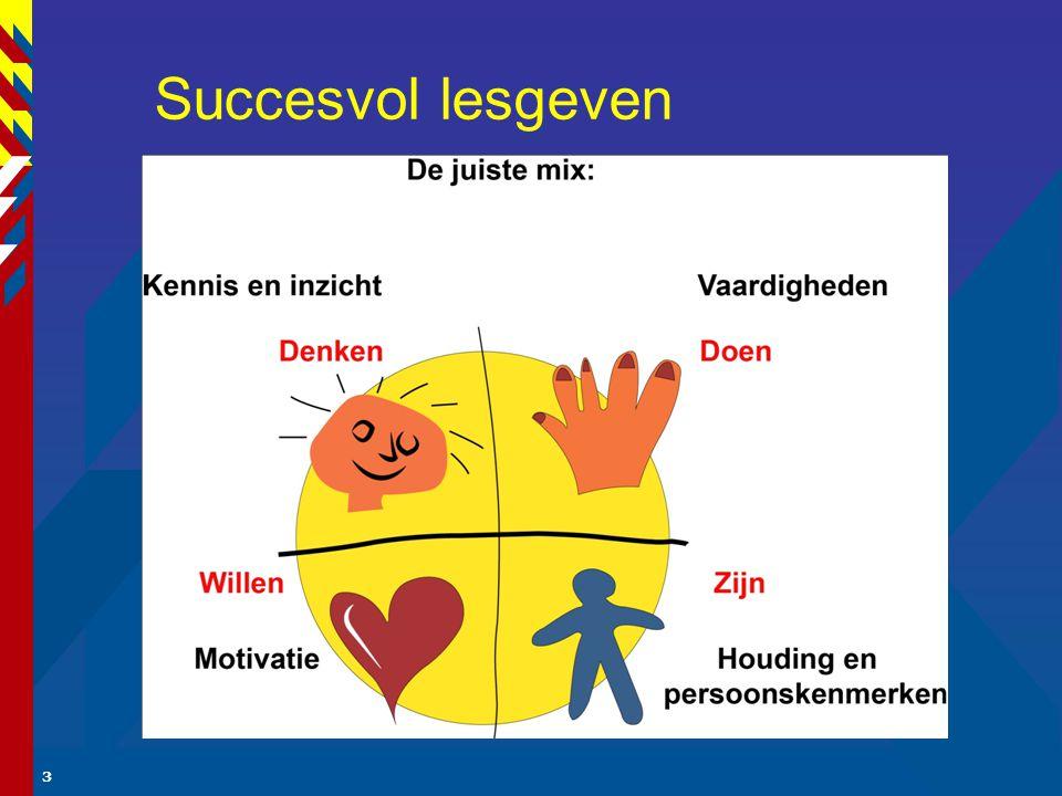 3 Succesvol lesgeven