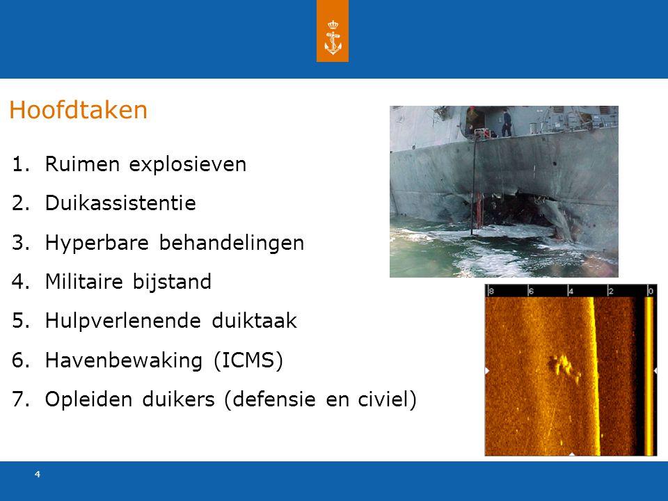 4 Hoofdtaken 1.Ruimen explosieven 2.Duikassistentie 3.Hyperbare behandelingen 4.Militaire bijstand 5.Hulpverlenende duiktaak 6.Havenbewaking (ICMS) 7.Opleiden duikers (defensie en civiel)