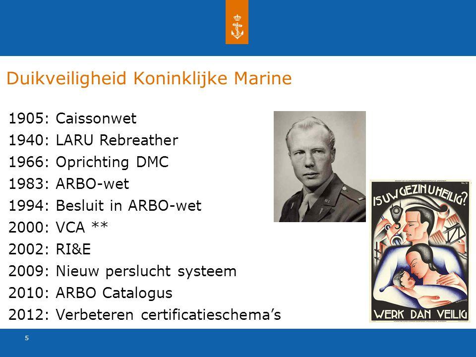 5 Duikveiligheid Koninklijke Marine 1905:Caissonwet 1940:LARU Rebreather 1966:Oprichting DMC 1983:ARBO-wet 1994:Besluit in ARBO-wet 2000:VCA ** 2002:RI&E 2009:Nieuw perslucht systeem 2010:ARBO Catalogus 2012:Verbeteren certificatieschema's