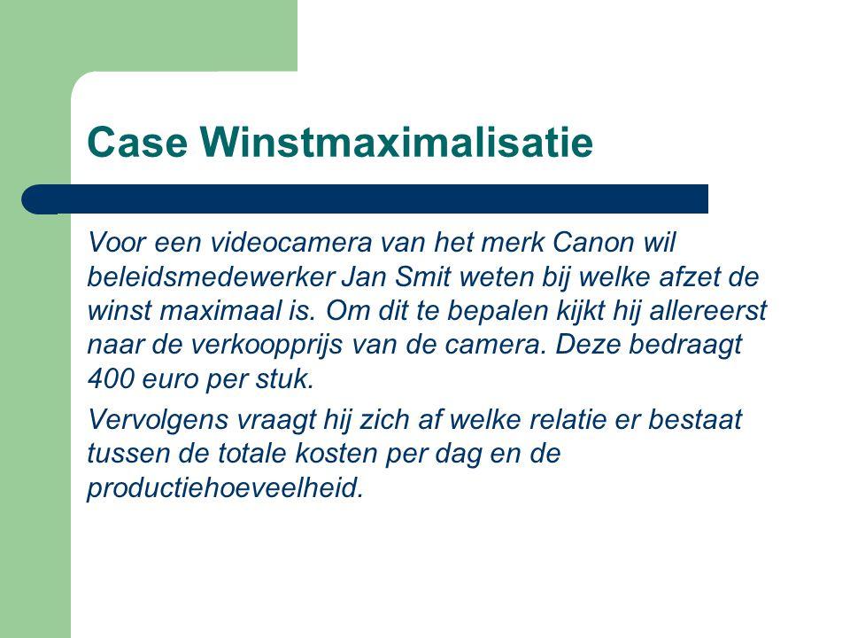 Case Winstmaximalisatie Voor een videocamera van het merk Canon wil beleidsmedewerker Jan Smit weten bij welke afzet de winst maximaal is.