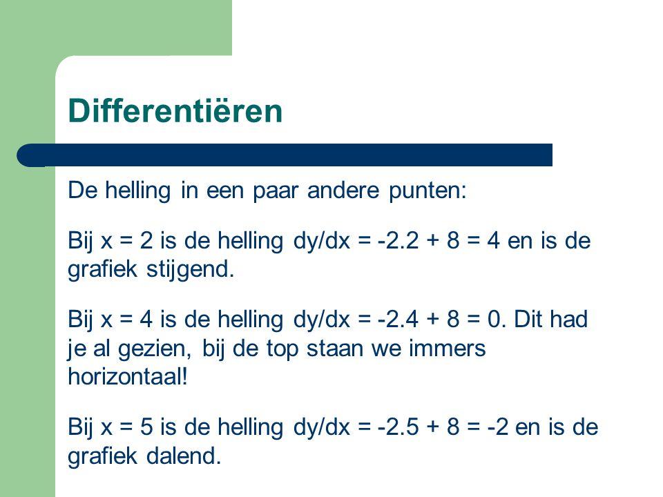 Differentiëren De helling in een paar andere punten: Bij x = 2 is de helling dy/dx = -2.2 + 8 = 4 en is de grafiek stijgend.