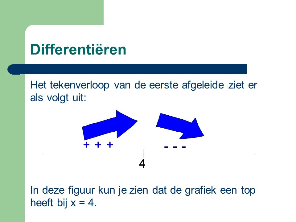 Differentiëren Het tekenverloop van de eerste afgeleide ziet er als volgt uit: In deze figuur kun je zien dat de grafiek een top heeft bij x = 4.