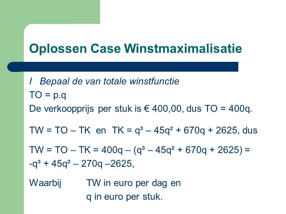 Oplossen Case Winstmaximalisatie I Bepaal de van totale winstfunctie TO = p.q De verkoopprijs per stuk is € 400,00, dus TO = 400q.