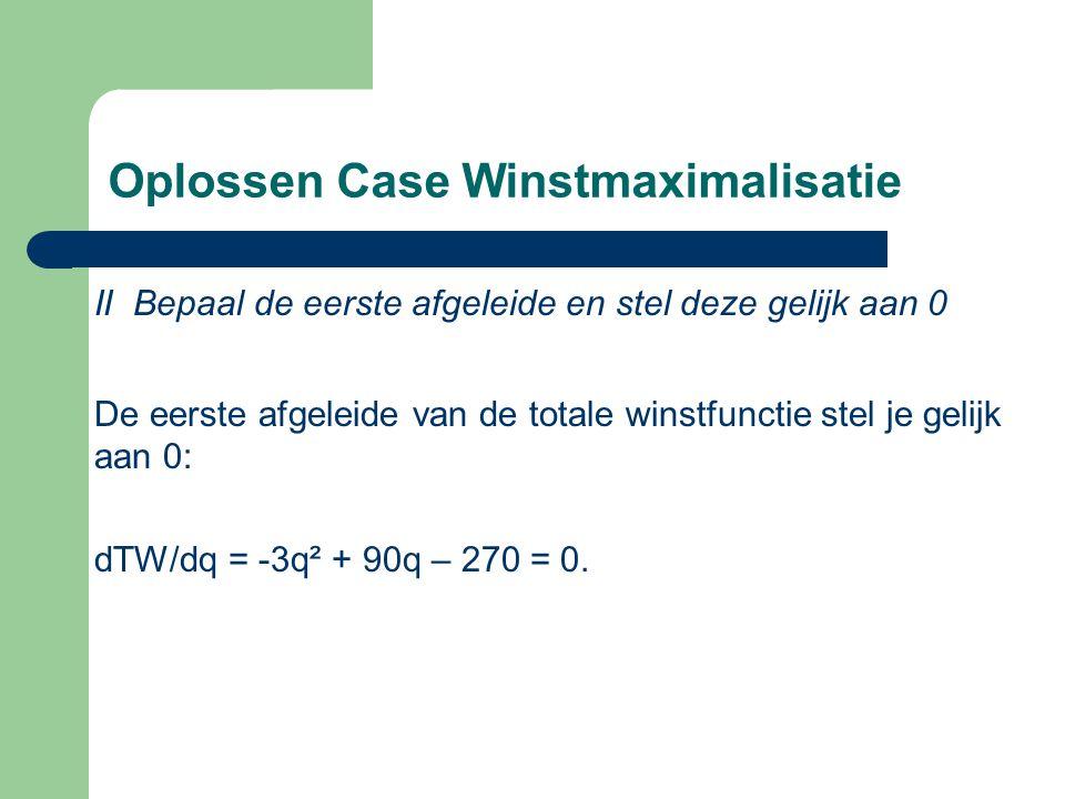 Oplossen Case Winstmaximalisatie II Bepaal de eerste afgeleide en stel deze gelijk aan 0 De eerste afgeleide van de totale winstfunctie stel je gelijk aan 0: dTW/dq = -3q² + 90q – 270 = 0.