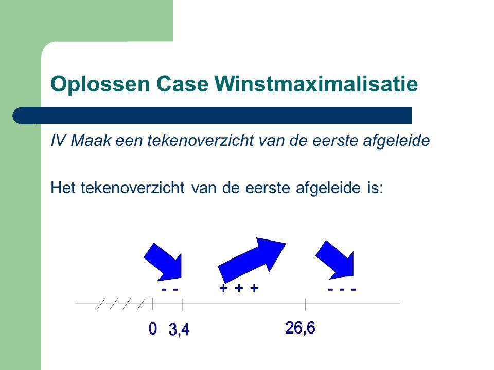 Oplossen Case Winstmaximalisatie IV Maak een tekenoverzicht van de eerste afgeleide Het tekenoverzicht van de eerste afgeleide is: