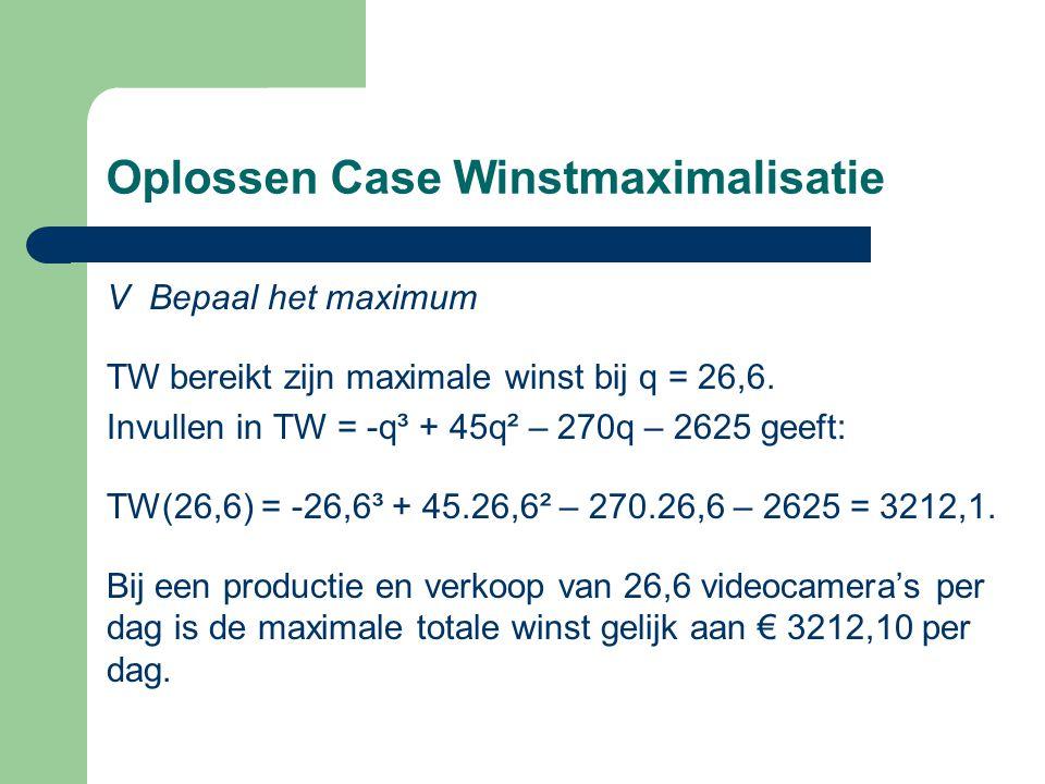 Oplossen Case Winstmaximalisatie V Bepaal het maximum TW bereikt zijn maximale winst bij q = 26,6.