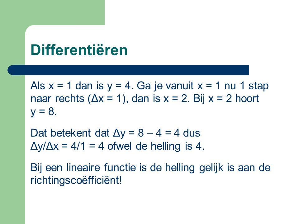 Differentiëren Regel 2 De eerste afgeleide van een constante y = a is dy/dx = 0.