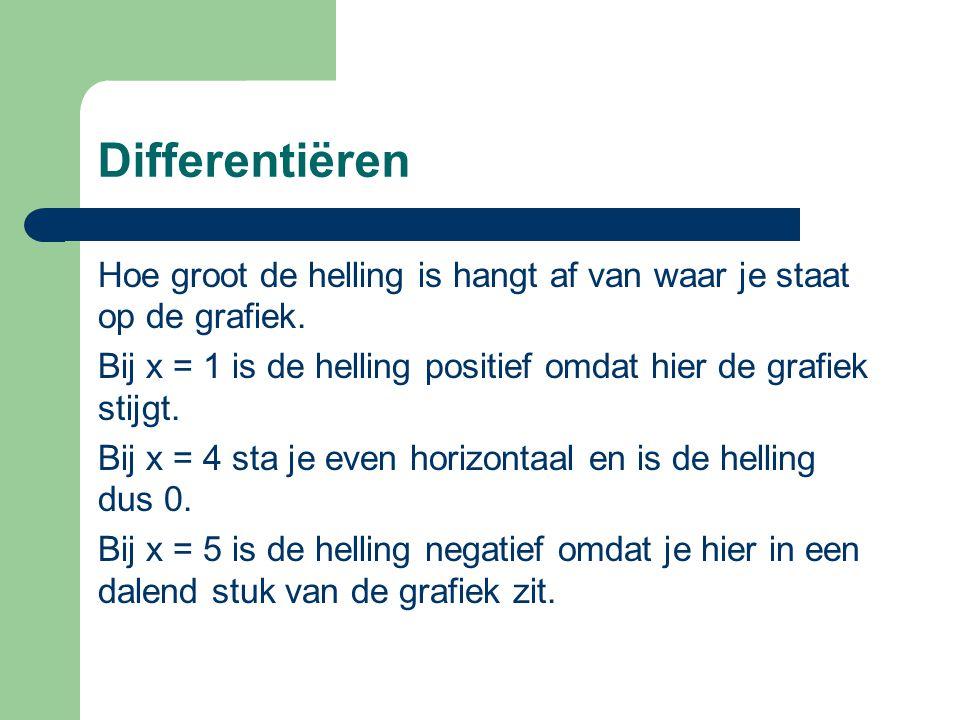 Differentiëren Hoe groot is de helling in x = 1.