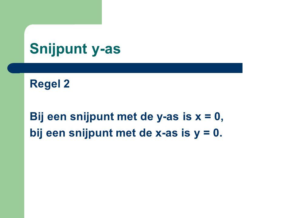 Snijpunt y-as Regel 2 Bij een snijpunt met de y-as is x = 0, bij een snijpunt met de x-as is y = 0.