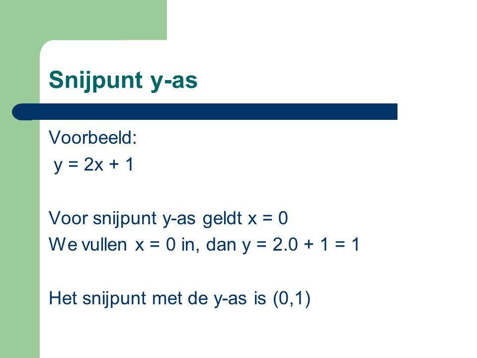 Snijpunt y-as Voorbeeld: y = 2x + 1 Voor snijpunt y-as geldt x = 0 We vullen x = 0 in, dan y = 2.0 + 1 = 1 Het snijpunt met de y-as is (0,1)
