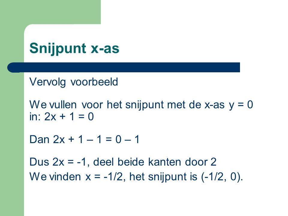 Snijpunt x-as Vervolg voorbeeld We vullen voor het snijpunt met de x-as y = 0 in: 2x + 1 = 0 Dan 2x + 1 – 1 = 0 – 1 Dus 2x = -1, deel beide kanten doo