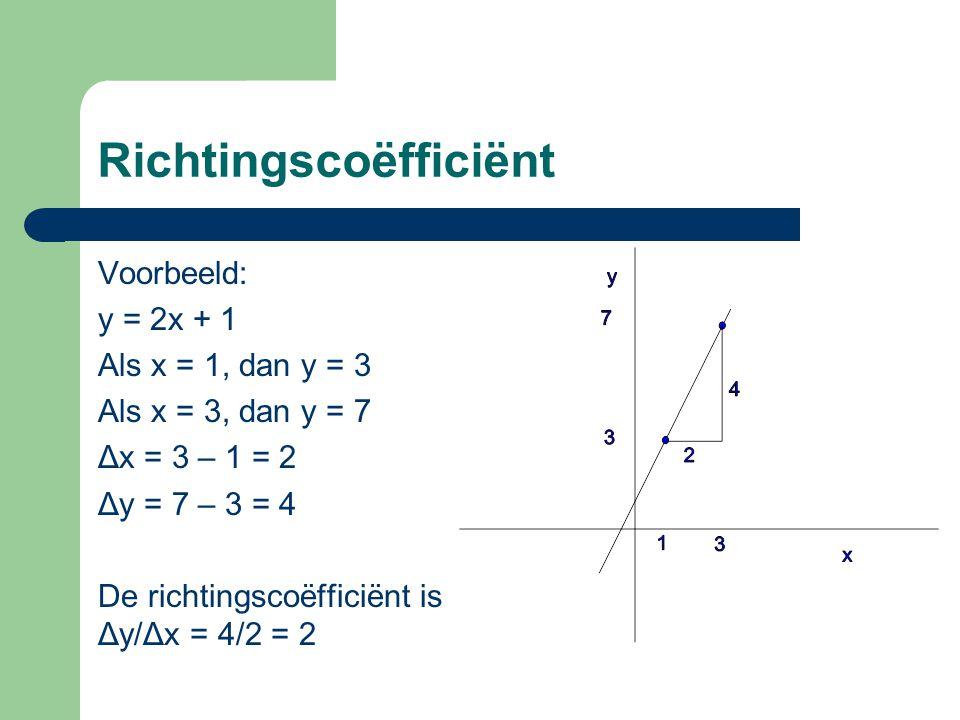 Richtingscoëfficiënt Voorbeeld: y = 2x + 1 Als x = 1, dan y = 3 Als x = 3, dan y = 7 Δx = 3 – 1 = 2 Δy = 7 – 3 = 4 De richtingscoëfficiënt is Δy/Δx =