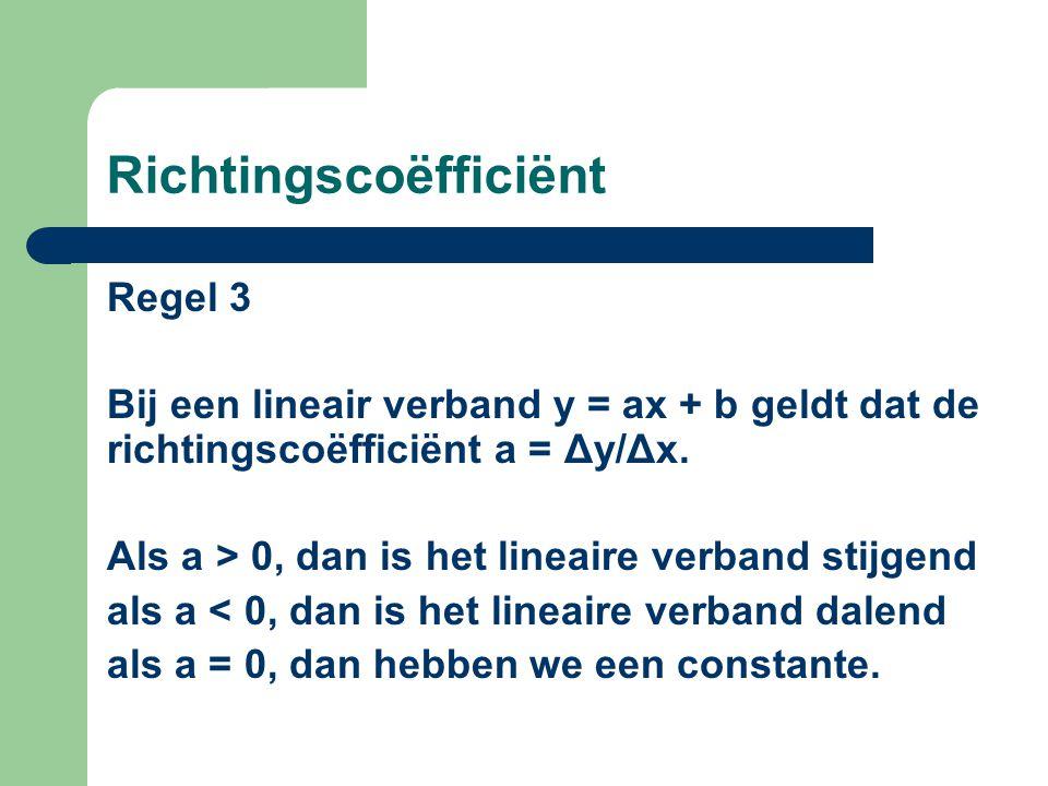 Richtingscoëfficiënt Regel 3 Bij een lineair verband y = ax + b geldt dat de richtingscoëfficiënt a = Δy/Δx. Als a > 0, dan is het lineaire verband st