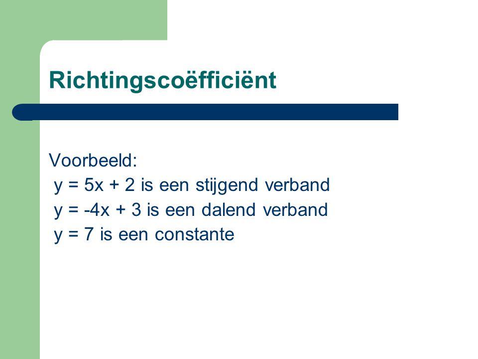 Richtingscoëfficiënt Voorbeeld: y = 5x + 2 is een stijgend verband y = -4x + 3 is een dalend verband y = 7 is een constante