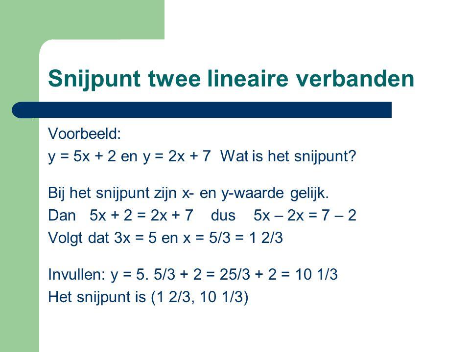 Snijpunt twee lineaire verbanden Voorbeeld: y = 5x + 2 en y = 2x + 7 Wat is het snijpunt? Bij het snijpunt zijn x- en y-waarde gelijk. Dan 5x + 2 = 2x