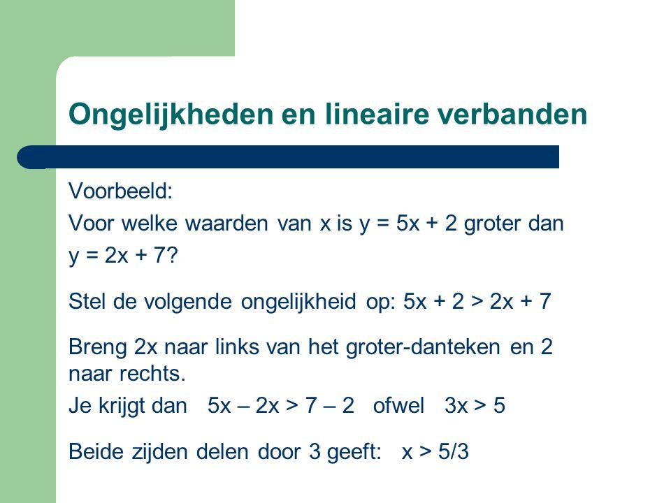 Ongelijkheden en lineaire verbanden Voorbeeld: Voor welke waarden van x is y = 5x + 2 groter dan y = 2x + 7? Stel de volgende ongelijkheid op: 5x + 2