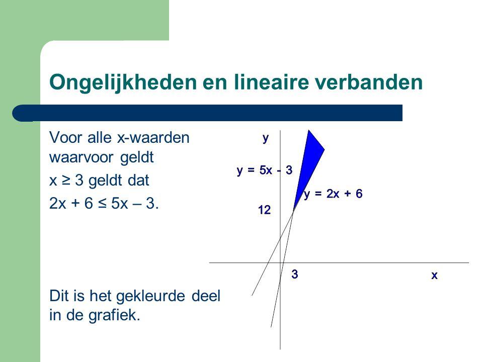 Ongelijkheden en lineaire verbanden Voor alle x-waarden waarvoor geldt x ≥ 3 geldt dat 2x + 6 ≤ 5x – 3. Dit is het gekleurde deel in de grafiek.