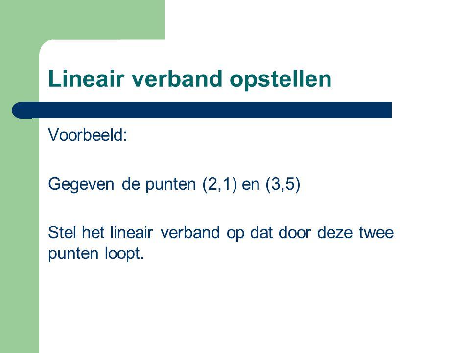 Lineair verband opstellen Voorbeeld: Gegeven de punten (2,1) en (3,5) Stel het lineair verband op dat door deze twee punten loopt.