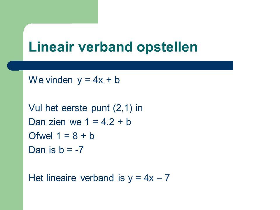 Lineair verband opstellen We vinden y = 4x + b Vul het eerste punt (2,1) in Dan zien we 1 = 4.2 + b Ofwel 1 = 8 + b Dan is b = -7 Het lineaire verband