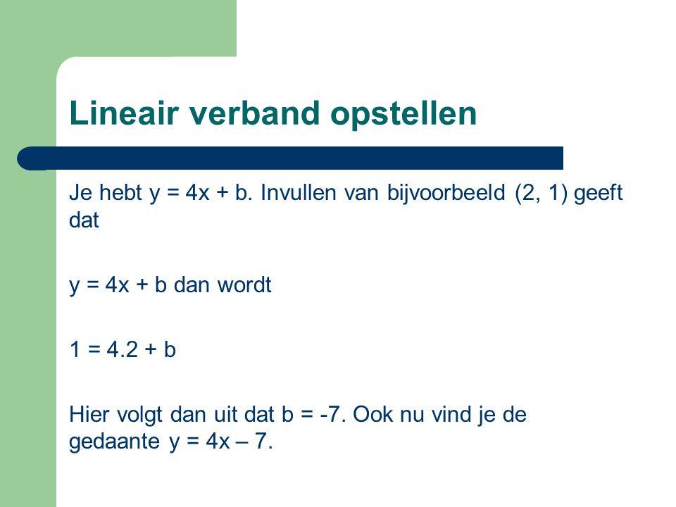 Lineair verband opstellen Je hebt y = 4x + b. Invullen van bijvoorbeeld (2, 1) geeft dat y = 4x + b dan wordt 1 = 4.2 + b Hier volgt dan uit dat b = -