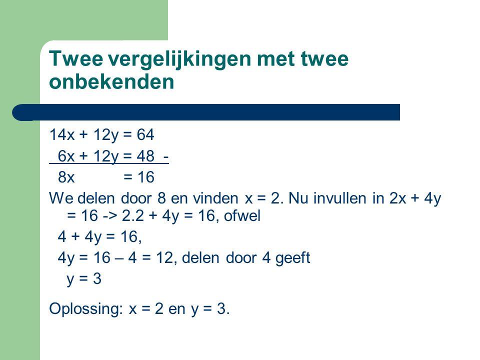 Twee vergelijkingen met twee onbekenden 14x + 12y = 64 6x + 12y = 48 - 8x = 16 We delen door 8 en vinden x = 2. Nu invullen in 2x + 4y = 16 -> 2.2 + 4
