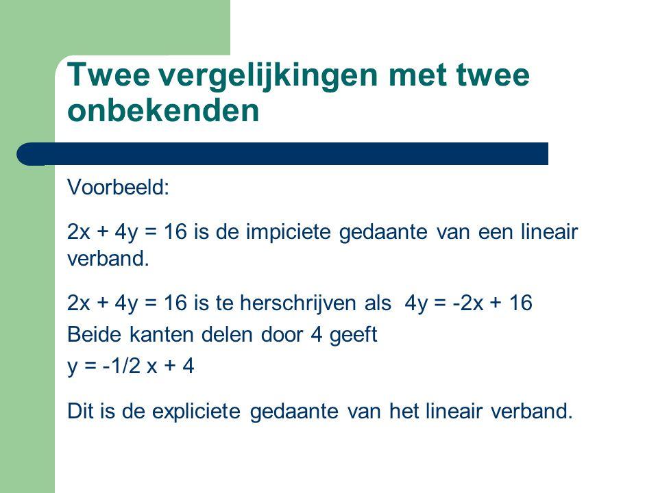 Twee vergelijkingen met twee onbekenden Voorbeeld: 2x + 4y = 16 is de impiciete gedaante van een lineair verband. 2x + 4y = 16 is te herschrijven als