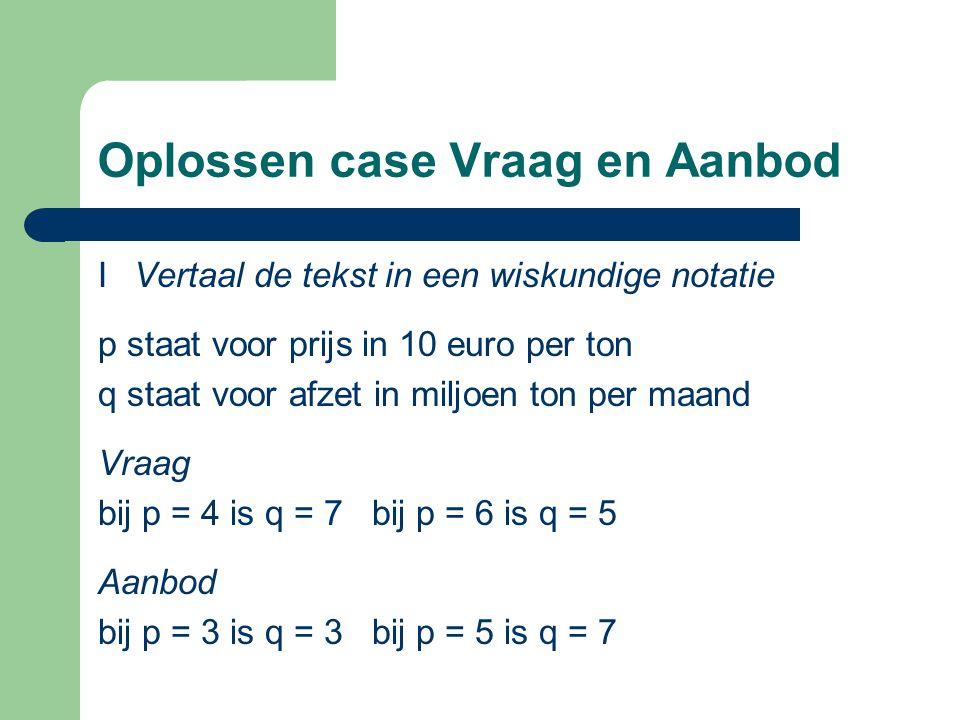 Oplossen case Vraag en Aanbod I Vertaal de tekst in een wiskundige notatie p staat voor prijs in 10 euro per ton q staat voor afzet in miljoen ton per