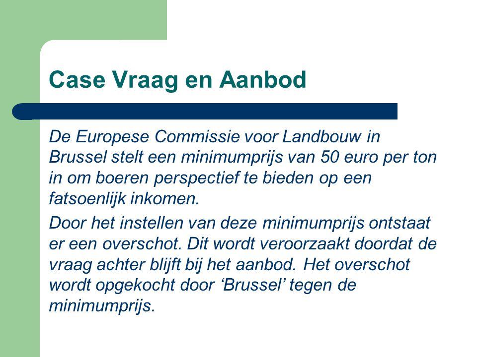 Case Vraag en Aanbod De Europese Commissie voor Landbouw in Brussel stelt een minimumprijs van 50 euro per ton in om boeren perspectief te bieden op e