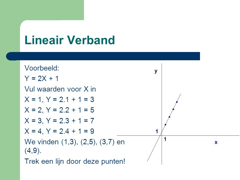 Lineair Verband Voorbeeld: Y = 2X + 1 Vul waarden voor X in X = 1, Y = 2.1 + 1 = 3 X = 2, Y = 2.2 + 1 = 5 X = 3, Y = 2.3 + 1 = 7 X = 4, Y = 2.4 + 1 =