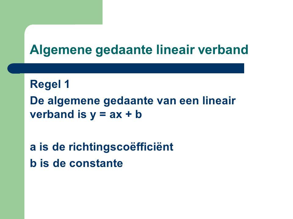 Algemene gedaante lineair verband Regel 1 De algemene gedaante van een lineair verband is y = ax + b a is de richtingscoëfficiënt b is de constante