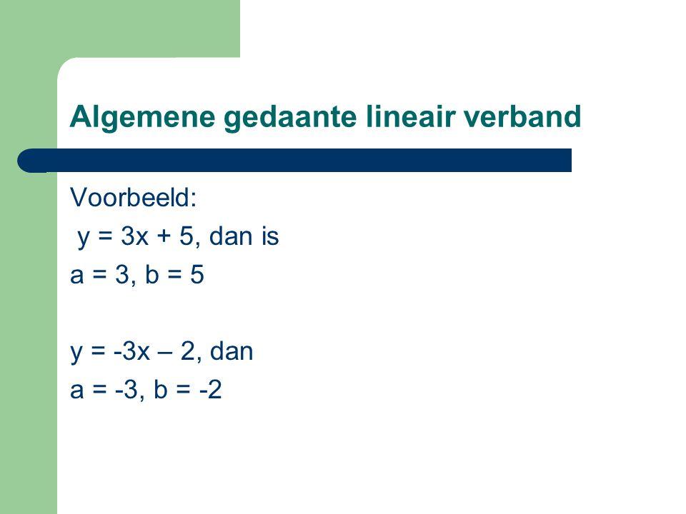 Algemene gedaante lineair verband Voorbeeld: y = 3x + 5, dan is a = 3, b = 5 y = -3x – 2, dan a = -3, b = -2