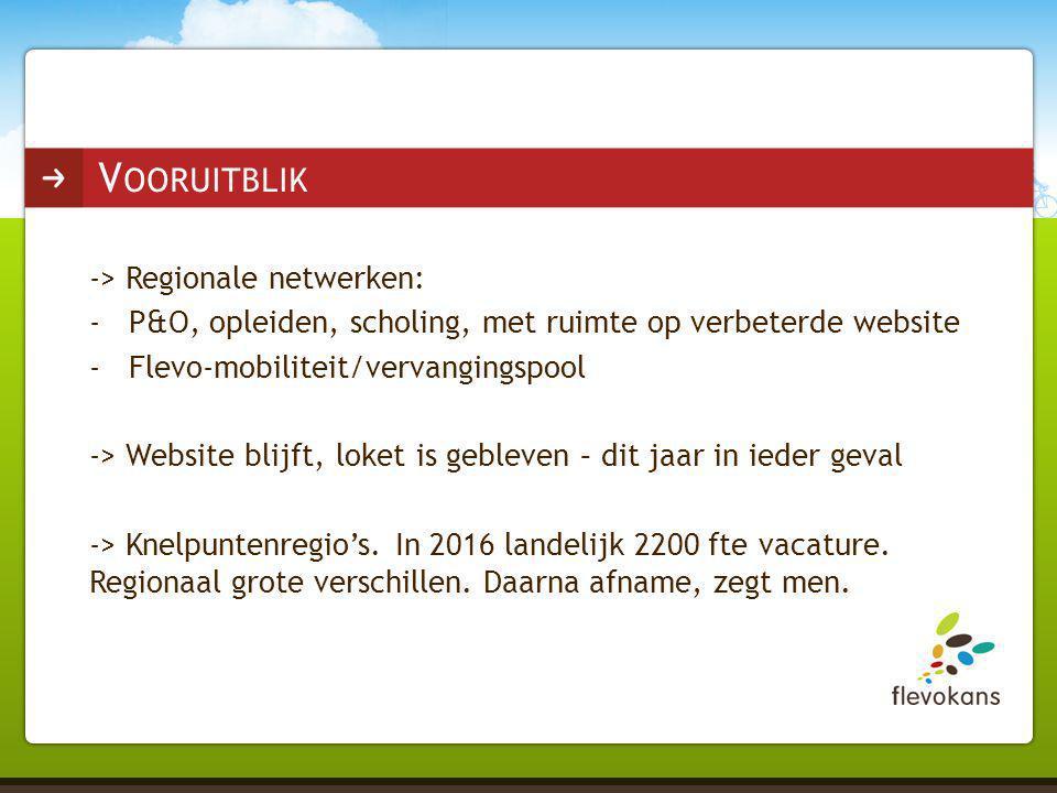 -> Regionale netwerken: -P&O, opleiden, scholing, met ruimte op verbeterde website -Flevo-mobiliteit/vervangingspool -> Website blijft, loket is geble