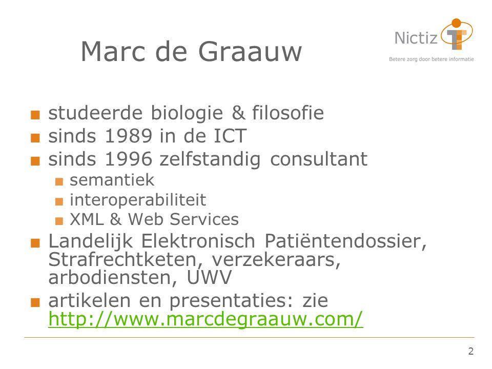 2 Marc de Graauw ■ studeerde biologie & filosofie ■ sinds 1989 in de ICT ■ sinds 1996 zelfstandig consultant ■ semantiek ■ interoperabiliteit ■ XML &