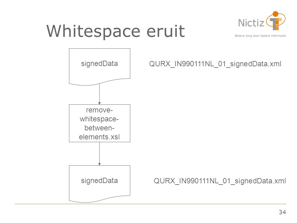 34 Whitespace eruit signedData remove- whitespace- between- elements.xsl signedData QURX_IN990111NL_01_signedData.xml