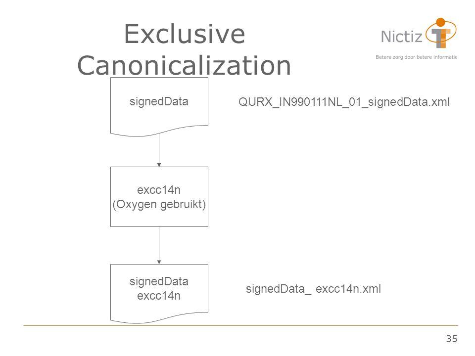 35 Exclusive Canonicalization signedData excc14n (Oxygen gebruikt) signedData excc14n signedData_ excc14n.xml QURX_IN990111NL_01_signedData.xml