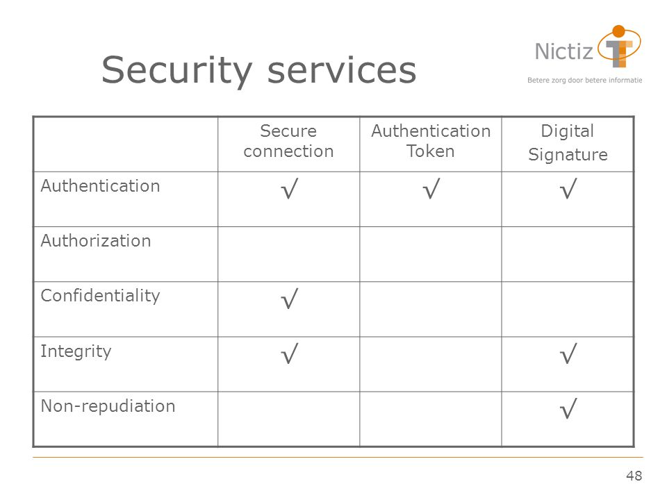 48 Security services Secure connection Authentication Token Digital Signature Authentication √√√ Authorization Confidentiality √ Integrity √√ Non-repudiation √