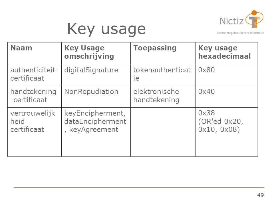 49 NaamKey Usage omschrijving ToepassingKey usage hexadecimaal authenticiteit- certificaat digitalSignaturetokenauthenticat ie 0x80 handtekening -cert