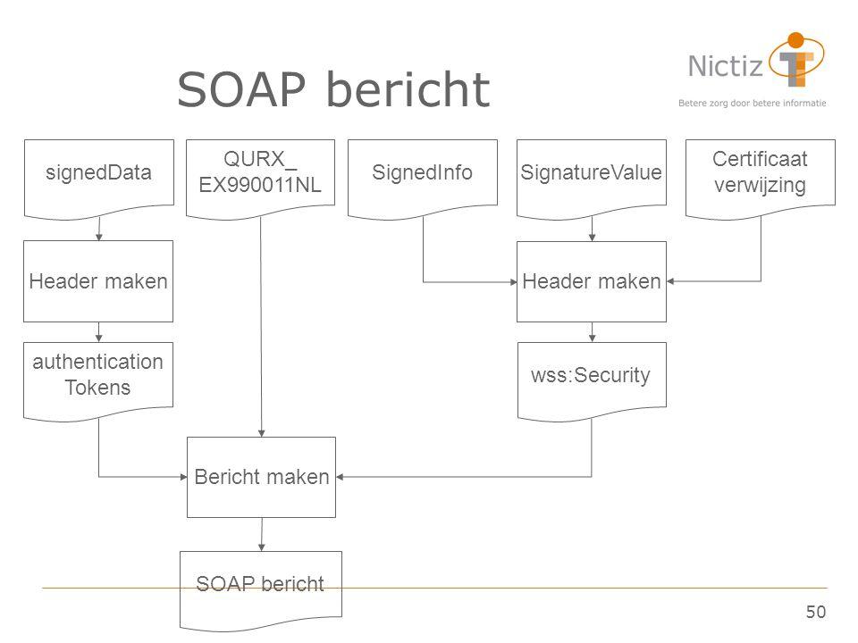 50 SOAP bericht signedDataSignedInfo Header maken SignatureValue Certificaat verwijzing authentication Tokens Header maken wss:Security Bericht maken