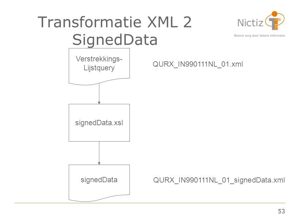 53 Transformatie XML 2 SignedData Verstrekkings- Lijstquery signedData.xsl signedData QURX_IN990111NL_01.xml QURX_IN990111NL_01_signedData.xml