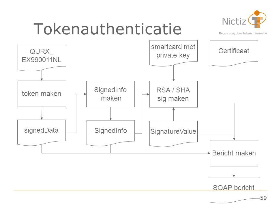 59 Tokenauthenticatie signedData SignedInfo SignatureValue Certificaat RSA / SHA sig maken Bericht maken SOAP bericht QURX_ EX990011NL token maken Sig